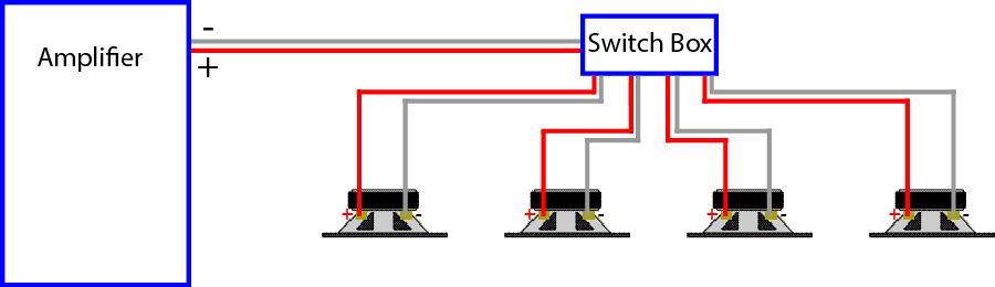 how to wire two amps together diagram  | geoffthegreygeek.com