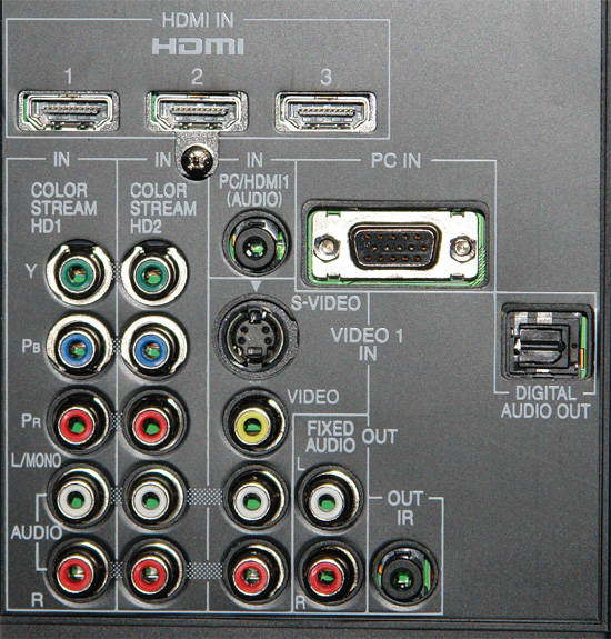 How do I connect my Flat Screen TV - Geoff the Grey Geek