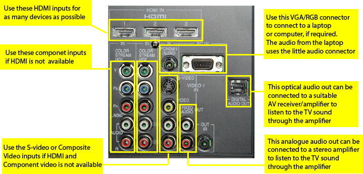 lg tv connection diagram with How Do I Connect My Flat Screen Tv on Solving Power Supply Problems Smps also Galleryphotocars in addition Connect Console To Home Theater besides Setup Soundbar With Tv Help additionally Product Review Vizio 42 5 1 Home Theater Sound Bar With Satellite Speakers.