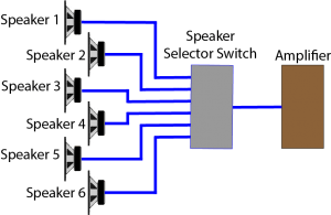 Speaker selector switch simulators schematic