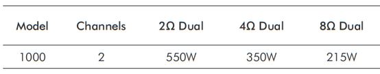 XLS1000 specs - speaker impedance changes amplifier power