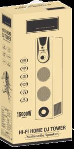 Understanding Amplifier Power - PMPO 15000W